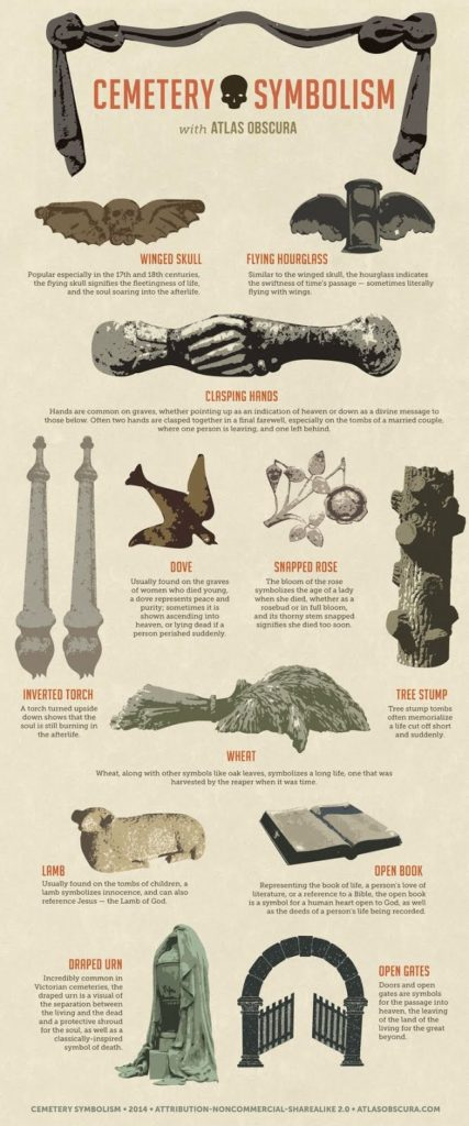 primer on decoding symbols in old cemeteries